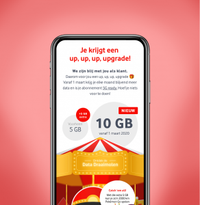 Vodafone R6 Upgrade